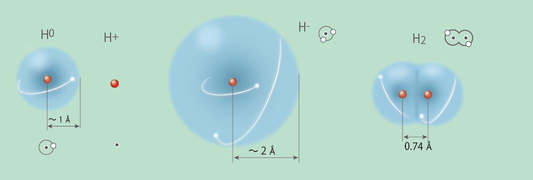 さ 原子 大き 原子核は原子の何倍ですか?