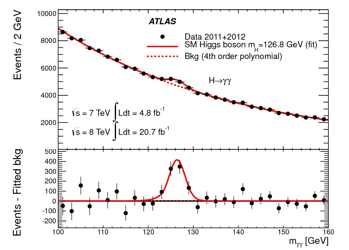 【特集】LHC・ATLAS(アトラス)実験 エネルギーフロンティアで切り開く原始宇宙の謎 - 素核研